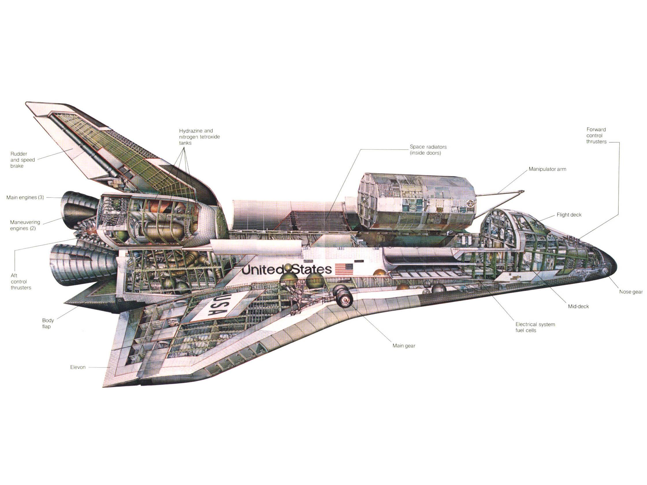 Space Shuttle Diagram For Kids Space Shuttle Thermal