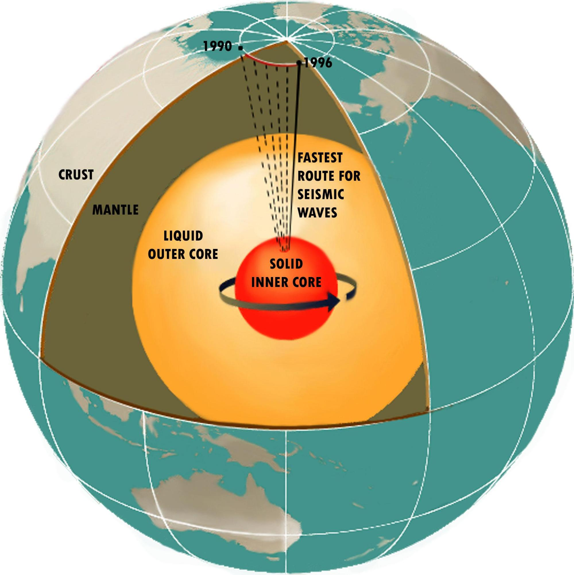 hight resolution of cut away diagram of earth s interior