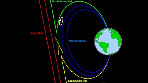small resolution of themis diagram showing earth s magnetic field and how it interacts with the solar wind