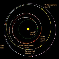 Diagram Of The Planets In Order Uverse Wiring Journey To Ceres | Nasa