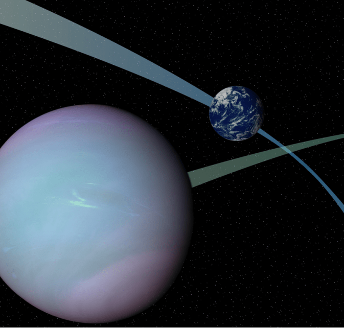 graphical depiction of planet orbits