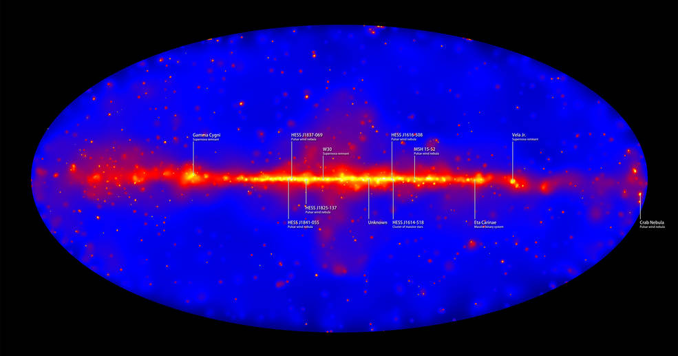 This image, constructed from more than six years of observations by NASA's Fermi Gamma-ray Space Telescope, is the first to show how the entire sky appears at energies between 50 billion (GeV) and 2 trillion electron volts (TeV). For comparison, the energy of visible light falls between about 2 and 3 electron volts. A diffuse glow fills the sky and is brightest in the middle of the map, along the central plane of our galaxy. The famous Fermi Bubbles, first detected in 2010, appear as red extensions north and south of the galactic center and are much more pronounced at these energies. Discrete gamma-ray sources include pulsar wind nebulae and supernova remnants within our galaxy, as well as distant galaxies called blazars powered by supermassive black holes. Labels show the highest-energy sources, all located within our galaxy and emitting gamma rays exceeding 1 TeV.