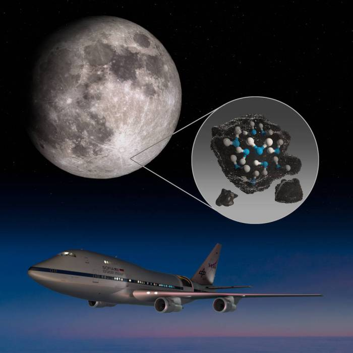 Image of Moon and illustration depicting water trapped in lunar soil and NASA's Stratospheric Observatory for Infrared Astronomy