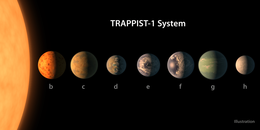 This artist's concept shows what each of the TRAPPIST-1 planets may look like.