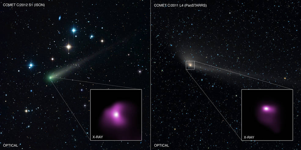 Astronomers used Chandra to observe Comet ISON and Comet PanSTARRS in 2013, when these were relatively close to the Earth.