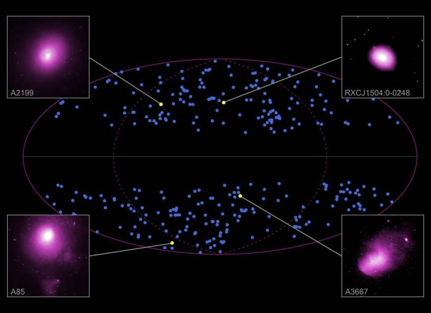 This graphic contains a map of the full sky and shows four of the hundreds of galaxy clusters that were analyzed.
