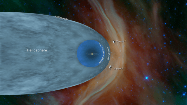 This illustration shows the position of NASA's Voyager 1 and Voyager 2 probes, outside of the heliosphere
