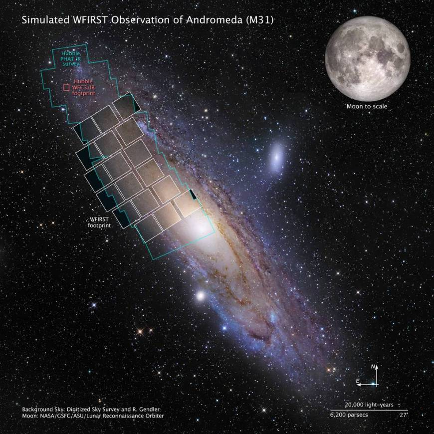 This graphic shows a simulation of a WFIRST observation of M31