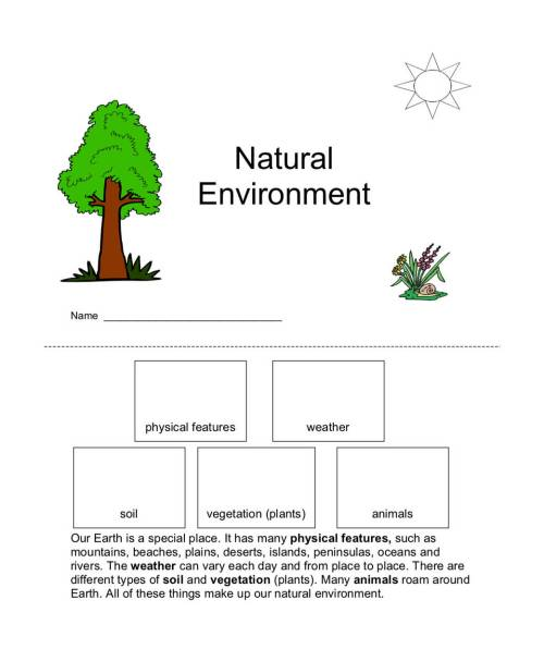 small resolution of Lesson 1: Natural Resources on Earth   NASA