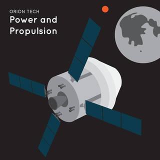 NASA Orion | sciencesprings