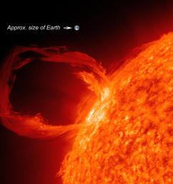 a solar prominence eruption with earth provided for scale  [ 1348 x 1348 Pixel ]