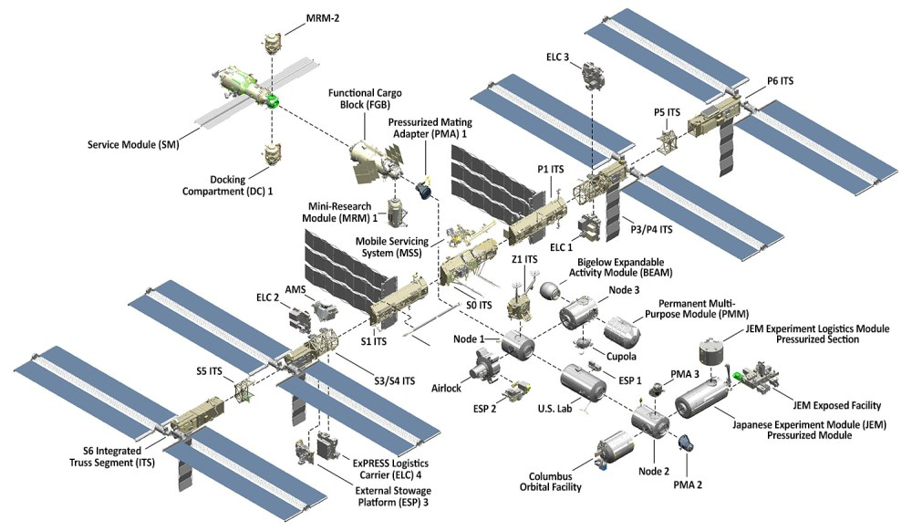 medium resolution of international space station facts and figures