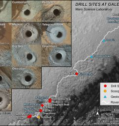 this graphic maps the first 14 sites where nasa s curiosity mars rover collected rock or soil [ 4400 x 3400 Pixel ]