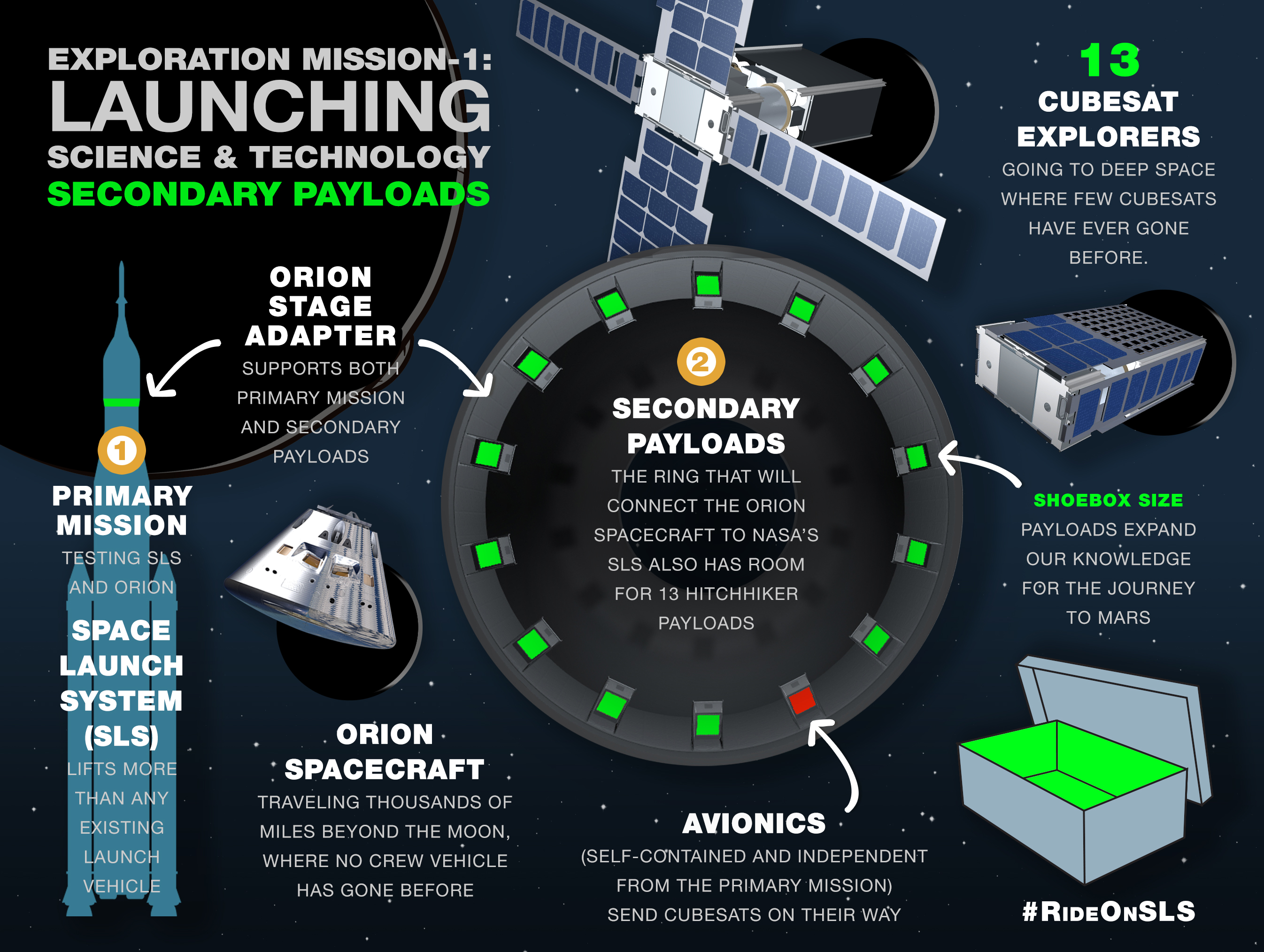 Cubesat To The Moon