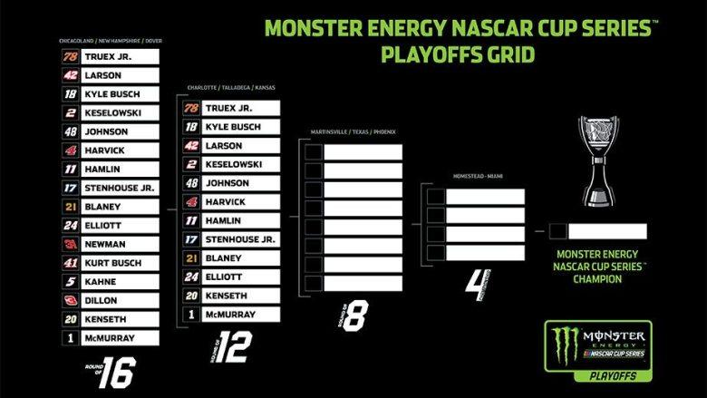 NASCAR Playoffs: Who advanced to Round of 12? | NASCAR.com