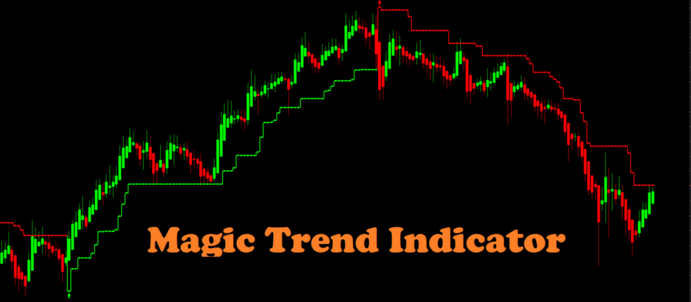 Magic Trend Indicator-Secret Of Earning Huge Profits