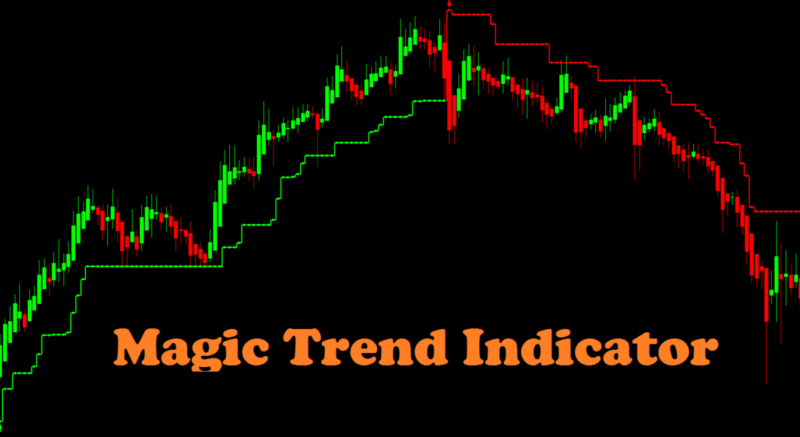 secret of earning huge profit magic-trend-indicator