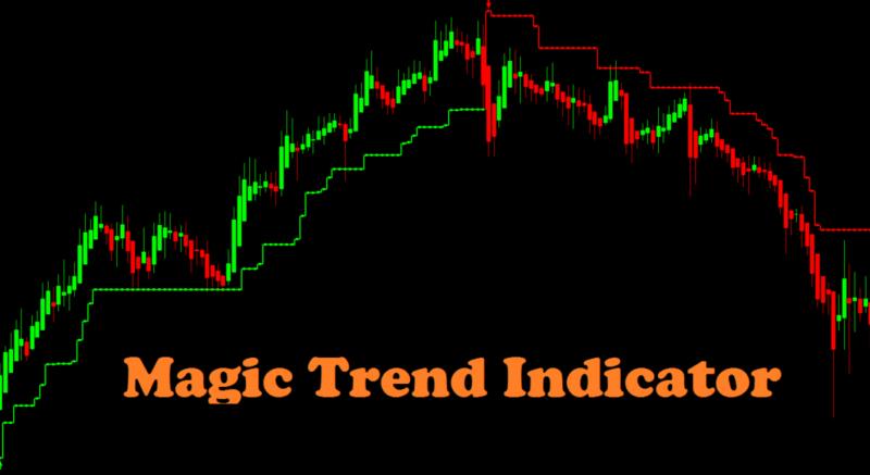 secret of earning huge profit magic-trend-indicator