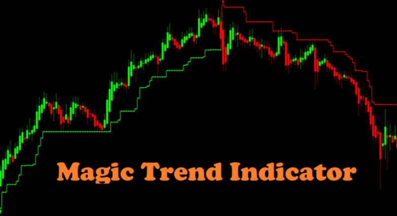 Magic Trend Indicator-Secret Of Earning Huge Profits