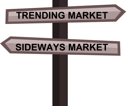 Trending Or Sideways Market