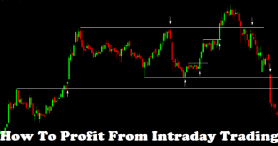 How To Profit From Intraday
