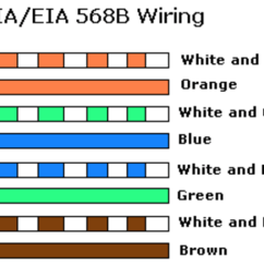 Rj45 Cable Wiring T568b Straight Through 97 Ford Expedition Speaker Diagram Recabling My Home Network With Ubiquiti And Cat6 Lessons Learned A Good Tester Some Patience Eventually Remembering The 568b Standard For Cables I Managed To Crimp Properly