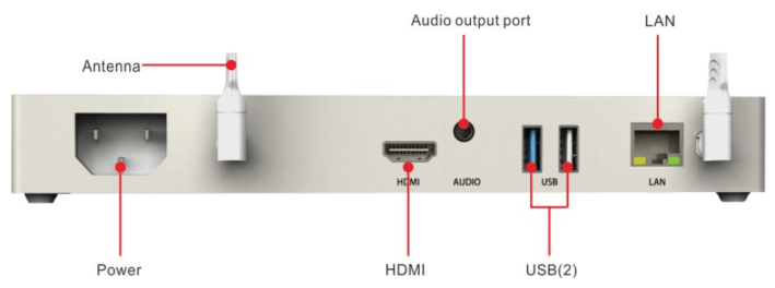 Input & output ports of U-click receiver unit for wireless screen sharing