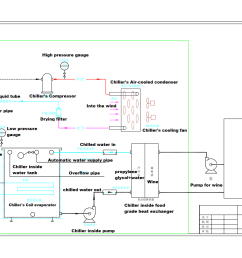schematic diagram for air cooled chiller with inside heat exchanger png [ 1346 x 942 Pixel ]