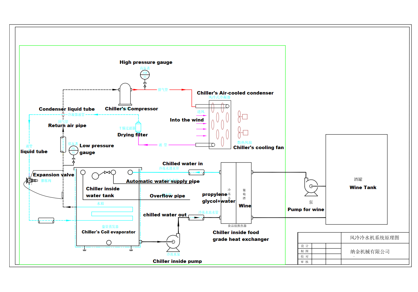 hight resolution of schematic diagram for air cooled chiller with inside heat exchanger png