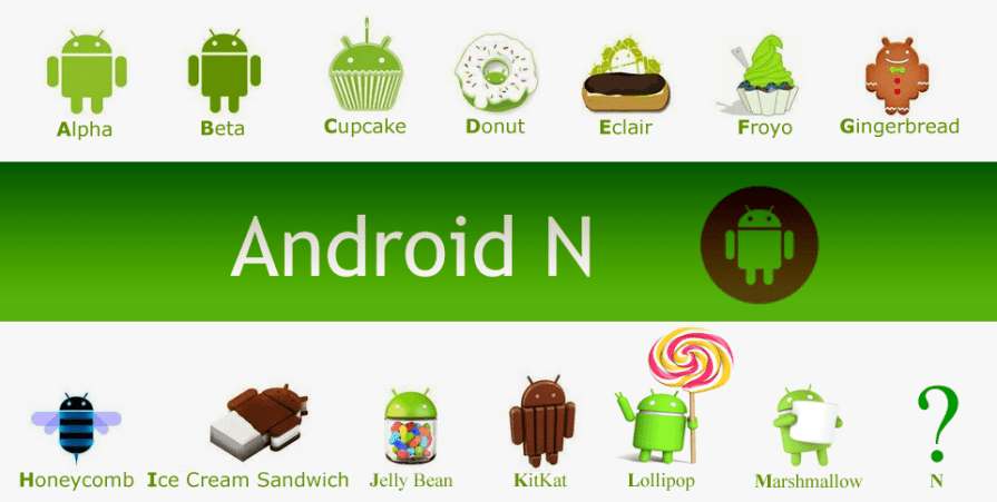 Android N developer preview