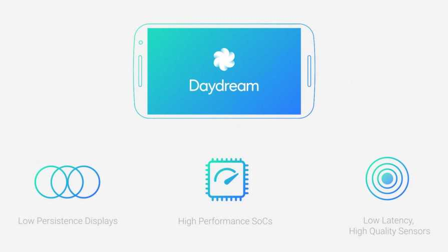 DaydreamReady Smartphone Android VR