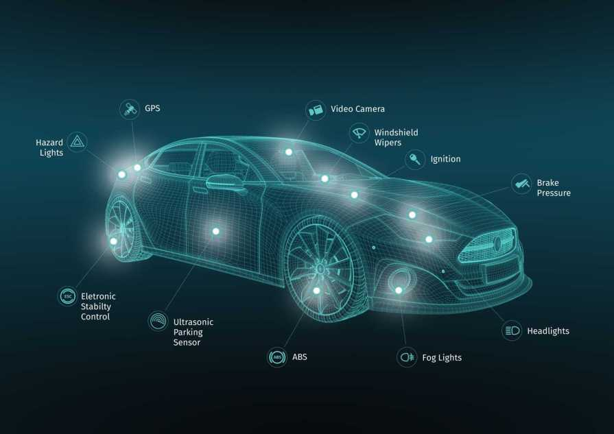 Communication Network to Connect Audi, BMW and Mercedes Cars