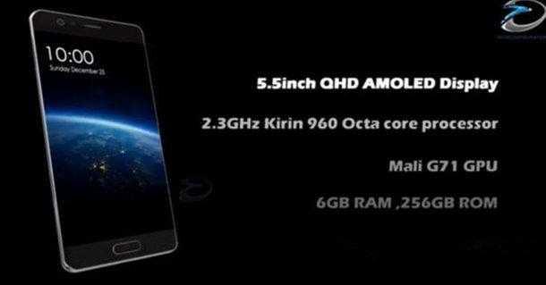 Huawei P10 AMOLED Display