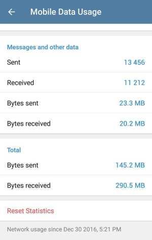 Telegram Network Usage Section
