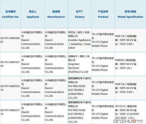 Xiaomi Mi 5C Certification