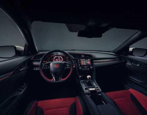 2017 Honda Civic Type R Interior
