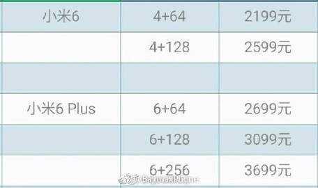 Xiaomi Mi 6 and Xiaomi Mi 6 Plus