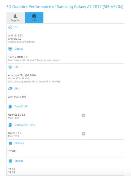 Samsung Galaxy A7 2017 Android 7.0 Nougat