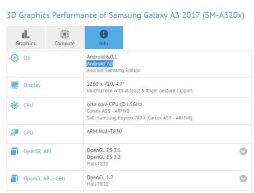 Samsung Galaxy A3 2017 GFXBench