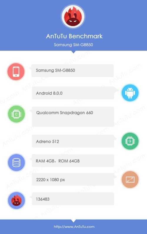 Samsung-SM-8850-AnTuTu