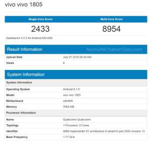 Vivo 1805 Geekbench
