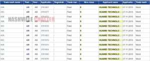Huawei Trademarks
