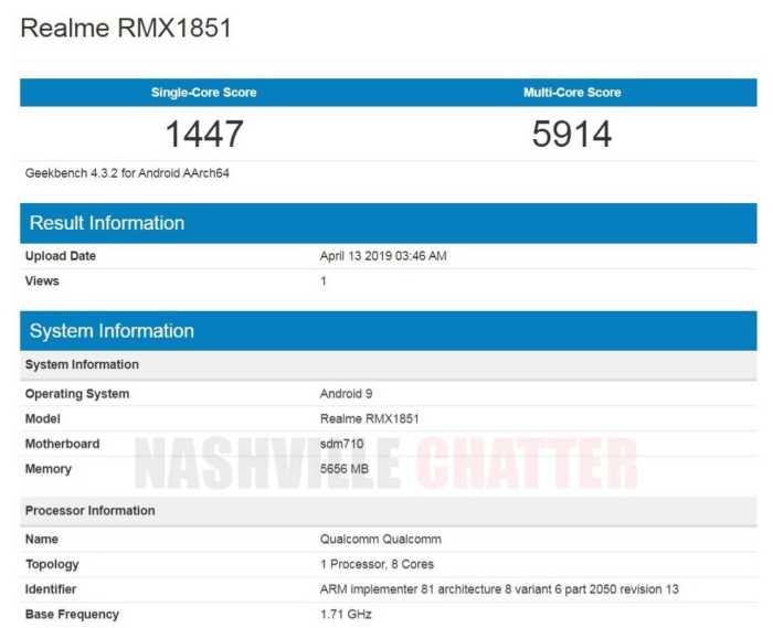 Realme RMX1851