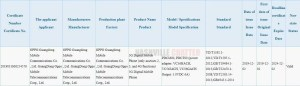 Oppo PCDM00 5G Phone