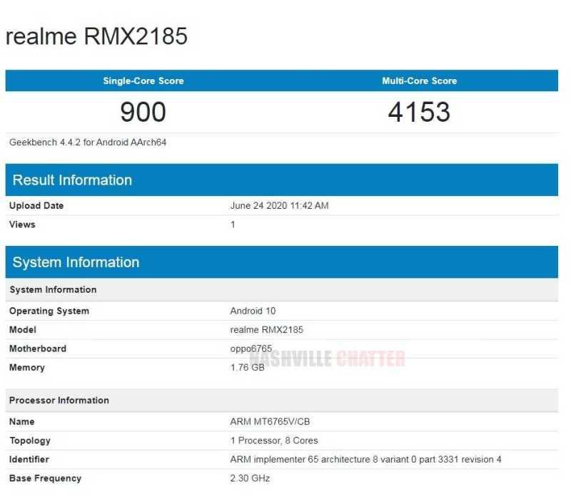 RMX2185