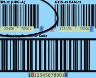 UPC Bar Kodları Nasıl Çalışır?