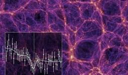 Evrenin Bilinmeyen Kayıp Maddesi