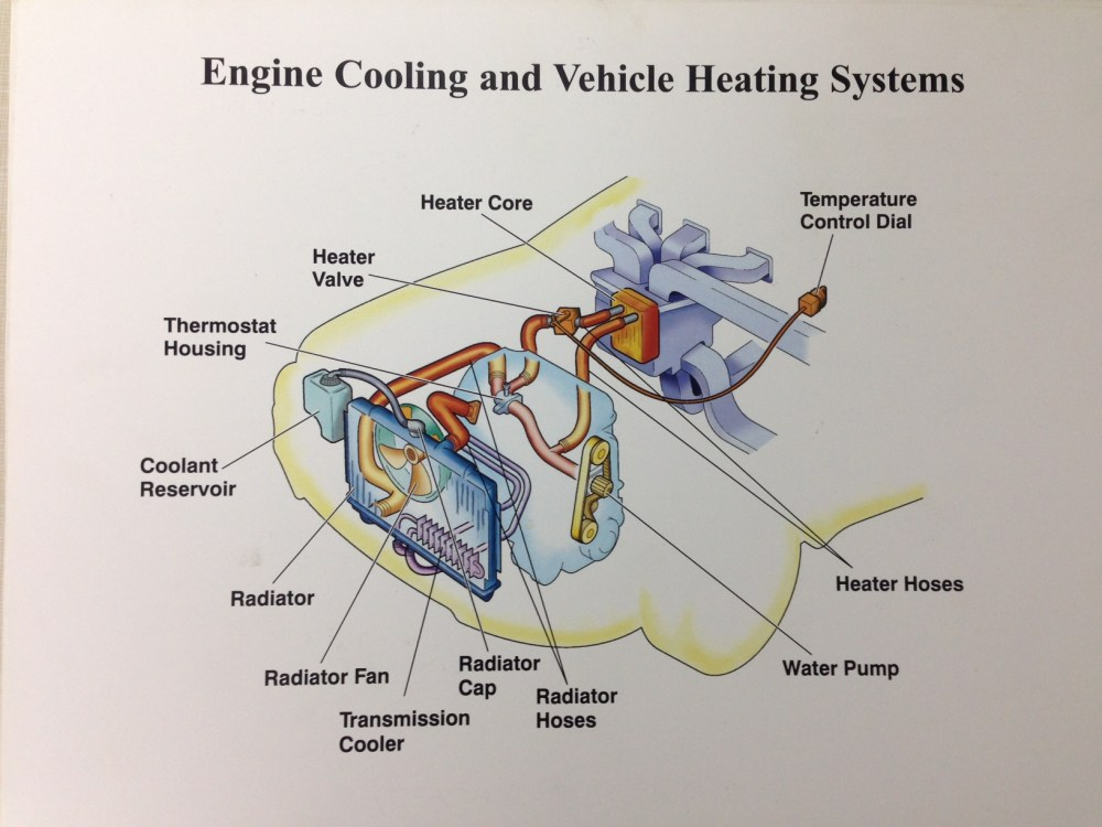 medium resolution of four symptoms of a sick cooling system nassau motor company engine coolant reservoir system diagram