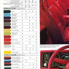 71 Chevelle Ss Dash Wiring Diagram Marathon 2 Hp Motor 1980 Camaro Parts And Restoration Information Click Here To View Color Combinations Paint Chips From Dealer Showroom Brochure