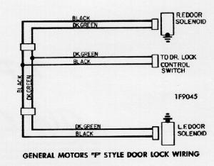 Camaro Wiring Diagrams, Electrical Information, Troubleshooting, Diagnostics & Restoration